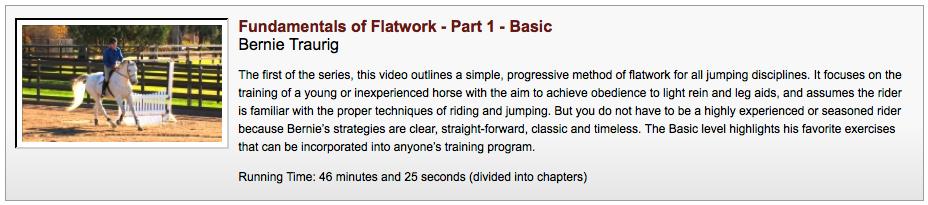 Fundamentals of Flatwork - Basic