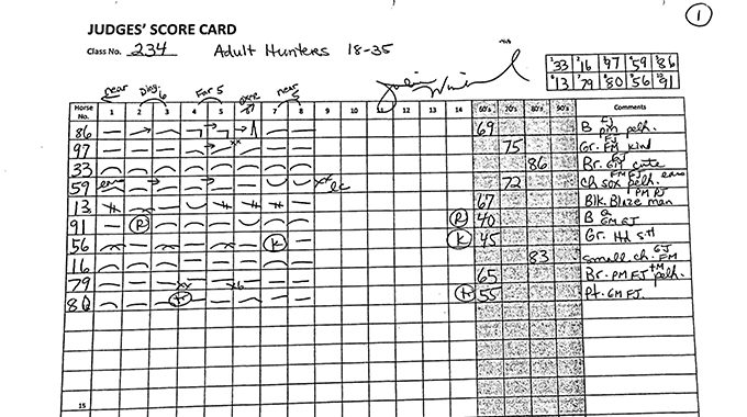 Judges Score Card At Horse Show